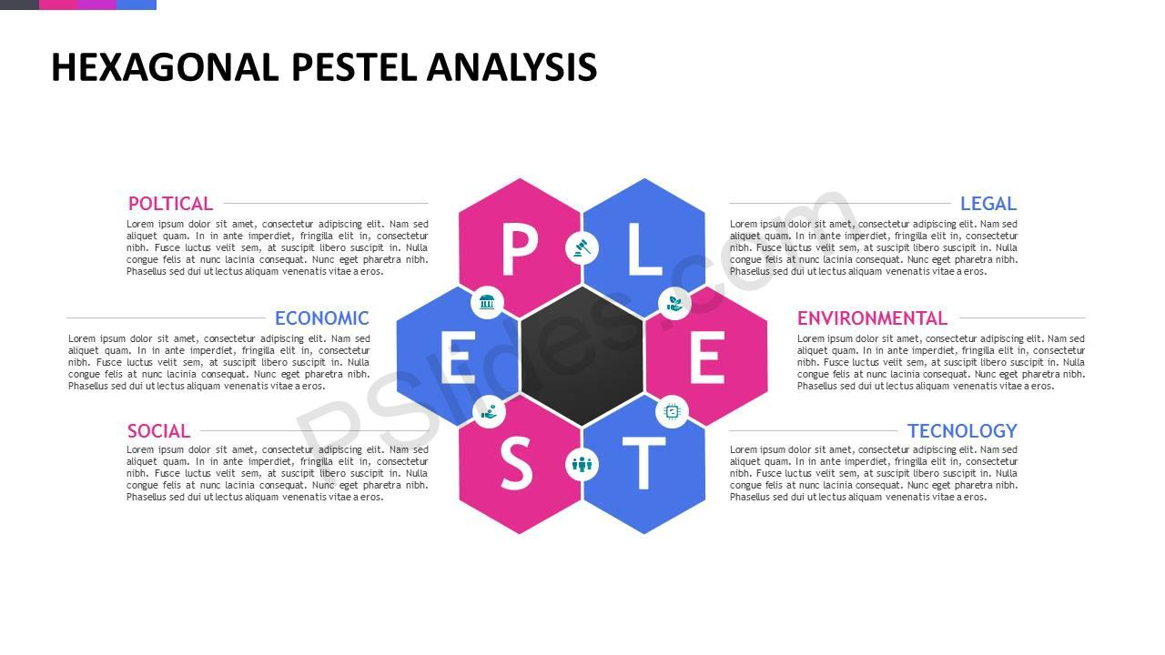 bt pestel analysis