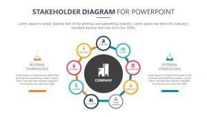 Stakeholder Diagram for PowerPoint