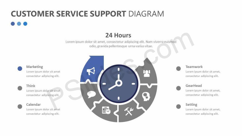 Customer Service Support Diagram Slide2