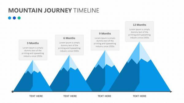 Mountain Journey Timeline