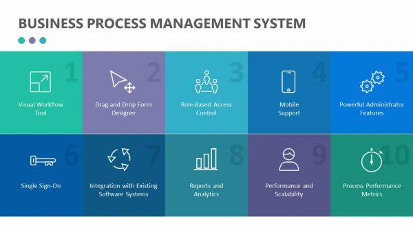 Business Process Management System