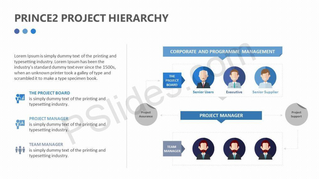 Prince2 Project Hierarchy PowerPoint Diagram (1)