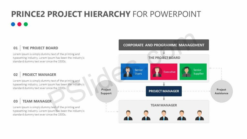 Prince2 Project Hierarchy for PowerPoint Slide2