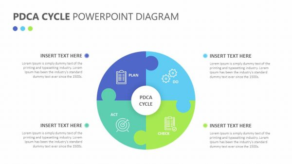 PDCA Cycle PowerPoint Diagram