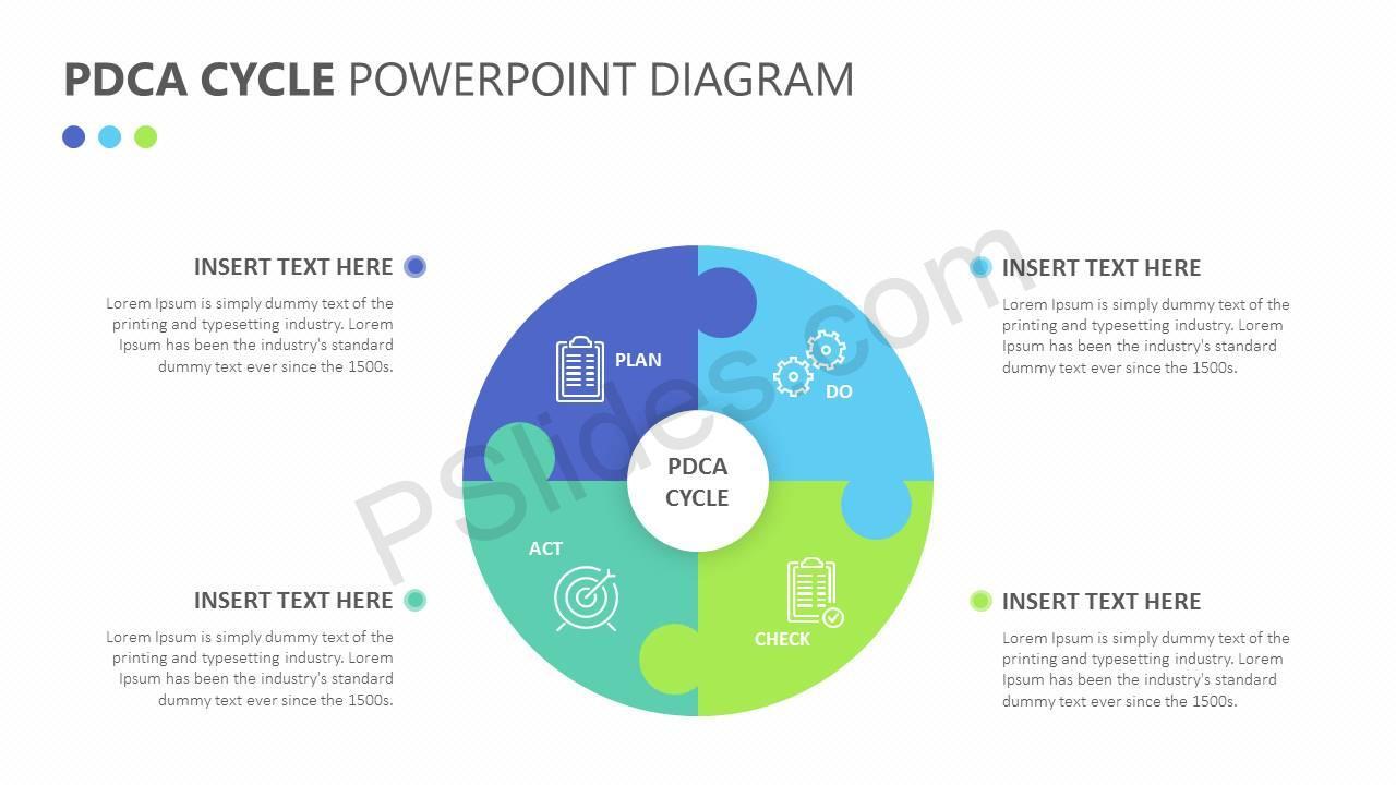 Erfreut Spinne Diagramm Vorlage Powerpoint Galerie - Entry Level ...