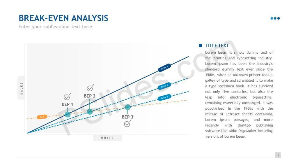 Break Even Analysis Slide4