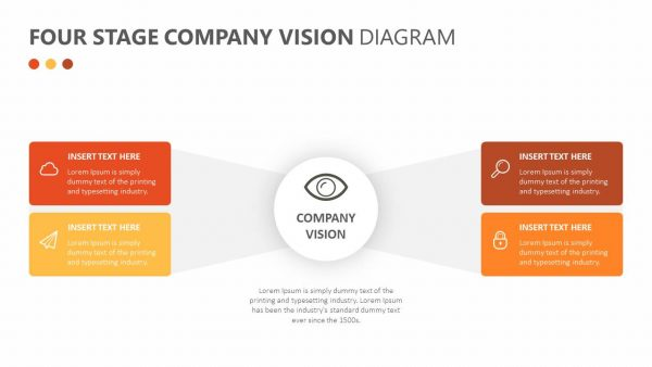 Free Four Stage Company Vision Diagram