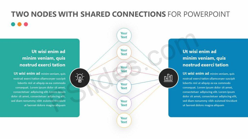 Two Nodes With Shared Connections Slide1
