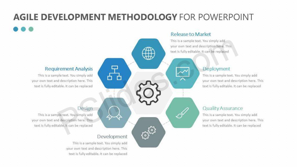 Agile Development Methodology Slide1