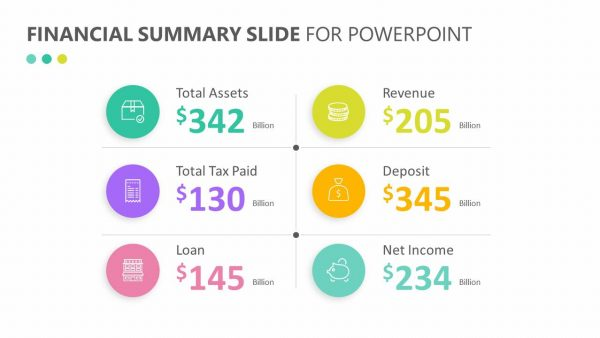 Financial Summary Slide for PowerPoint