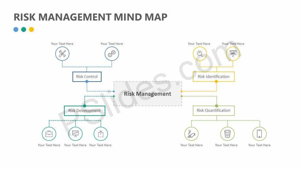 Risk Management Mind Map Slide1