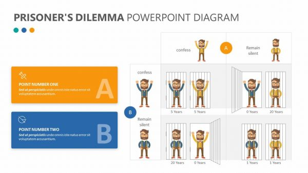 Prisoner's Dilemma PowerPoint Diagram