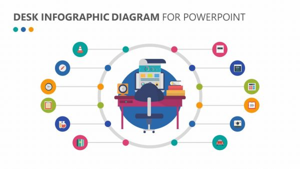 Desk Infographic Diagram for PowerPoint