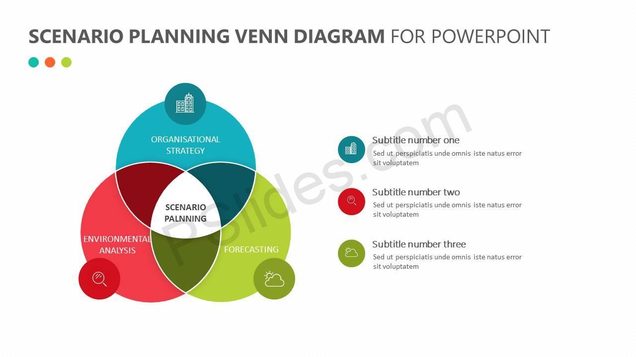 Fein Venn Diagramme Vorlage Galerie - Entry Level Resume Vorlagen ...