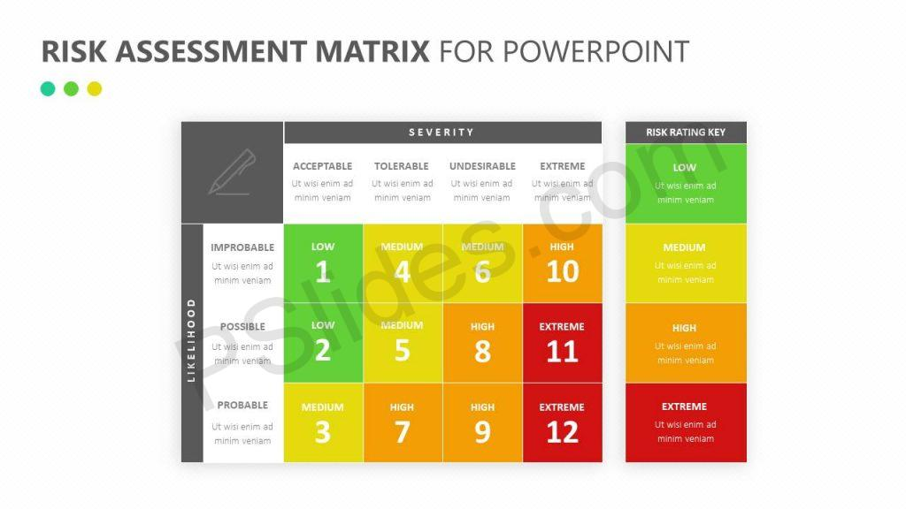 Risk Assessment Matrix for PowerPoint