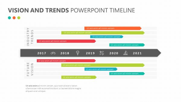 Vision and Trends PowerPoint Timeline