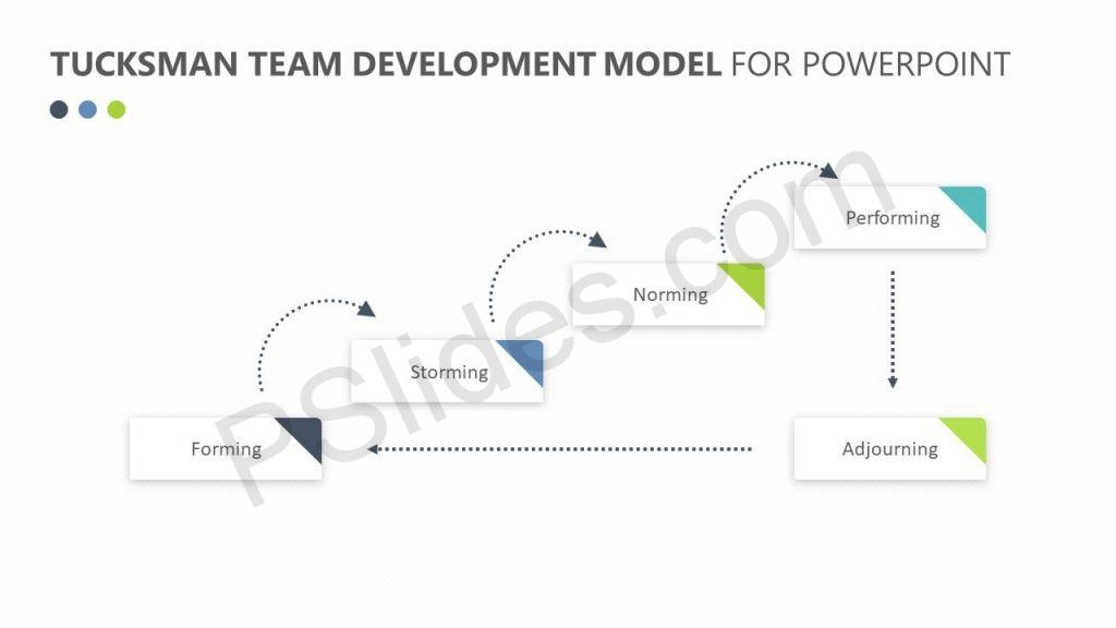 Tucksman Team Development Model for PowerPoint