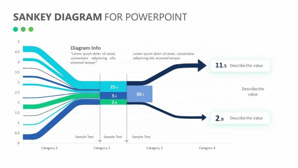 Sankey Diagram For PowerPoint