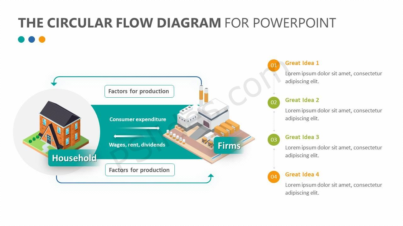 In the circular flow diagram images diagram design ideas circular flow diagram econ image collections diagram design ideas the circular flow diagram is a images nvjuhfo Images