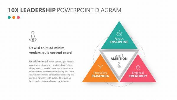 10x Leadership PowerPoint Diagram