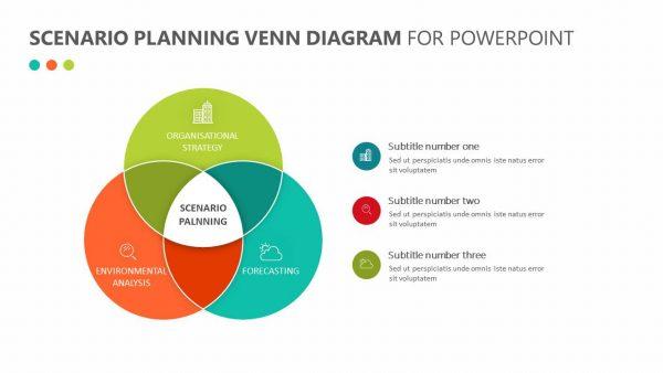 Free Scenario Planning Venn PowerPoint Diagram