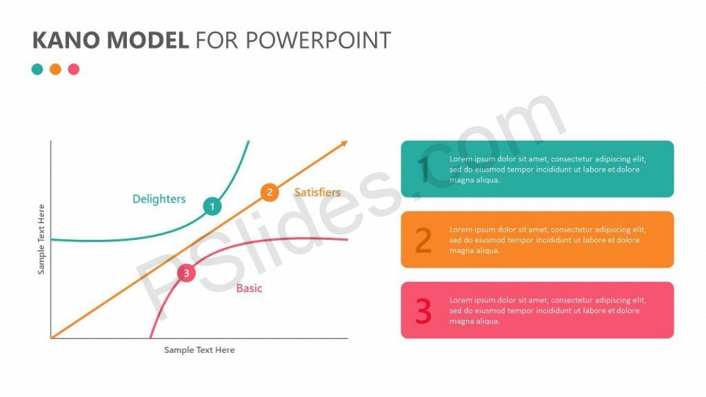 Kano Model for PowerPoint