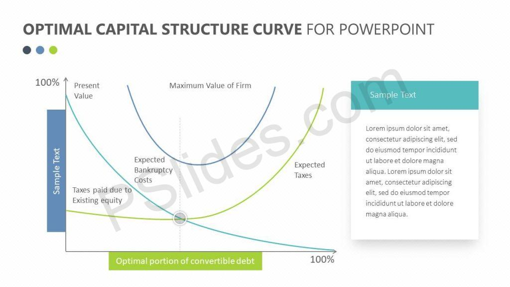 Optimal Capital Structure Curve for PowerPoint