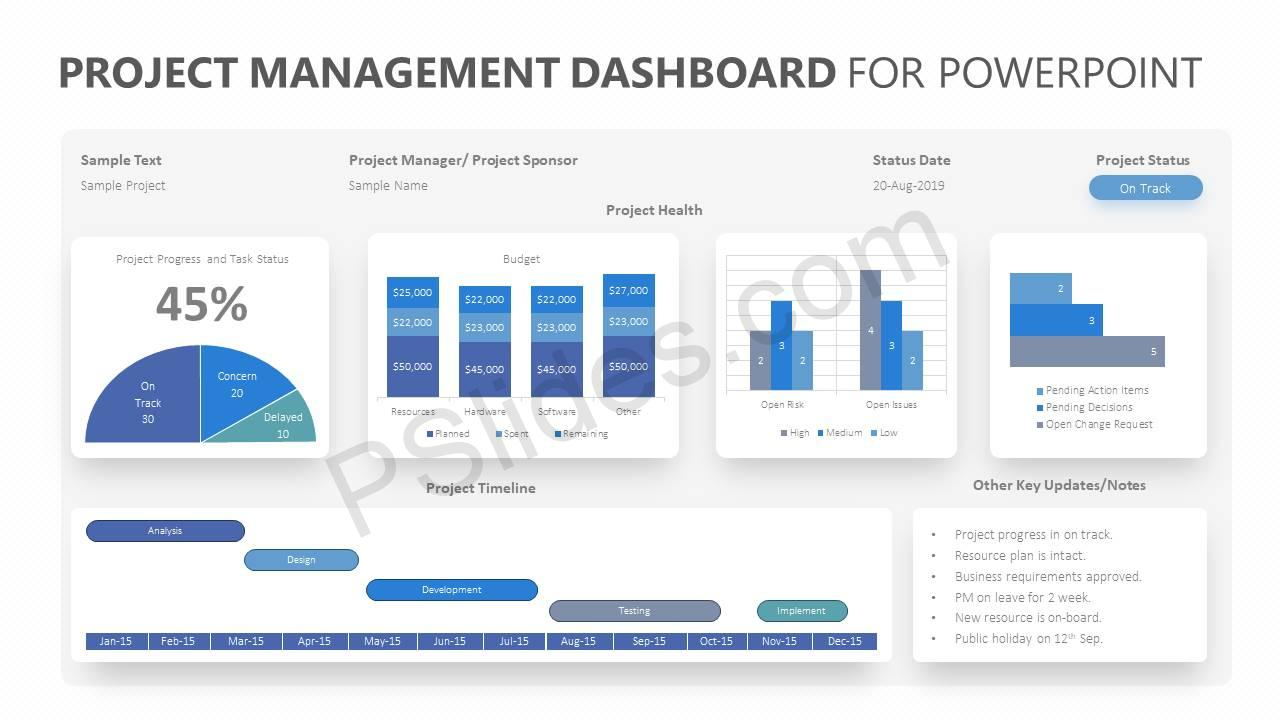 project management dashboard for powerpoint pslides