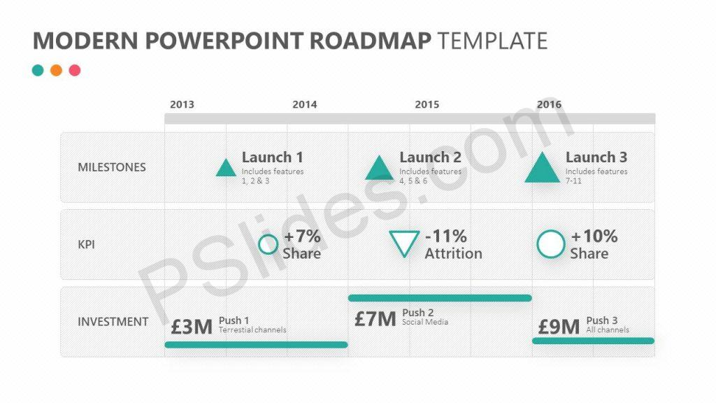 Modern PowerPoint Roadmap Template