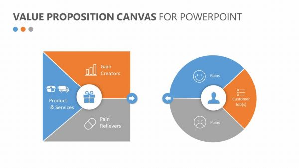 Value Proposition Canvas for PowerPoint