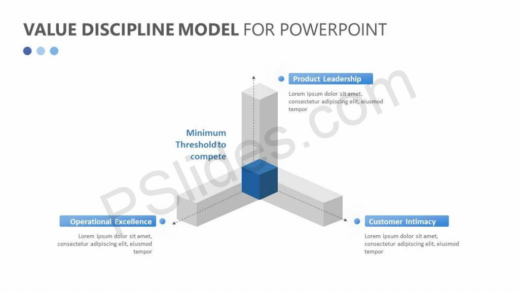 Value Discipline Model for PowerPoint
