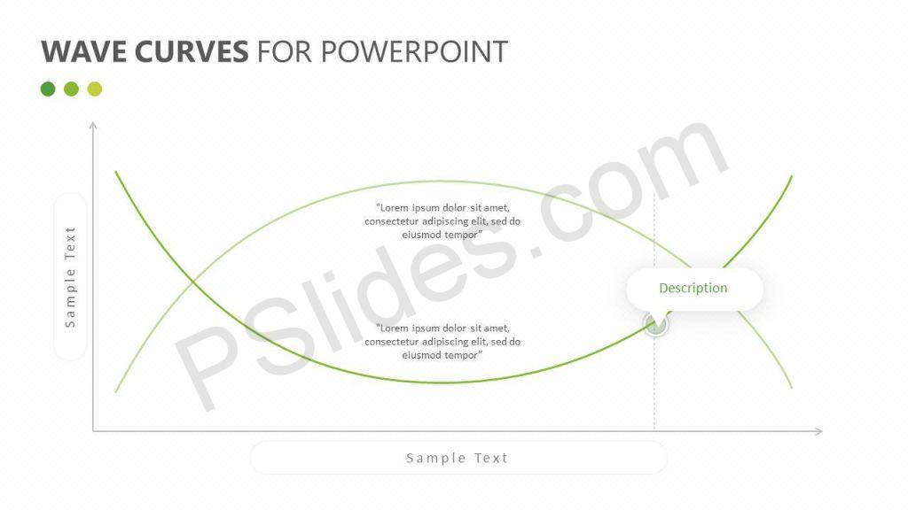 Wave Curves for PowerPoint