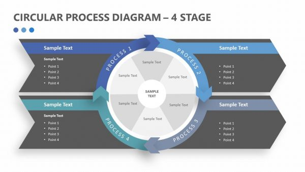 Circular Process Diagram – 4 Stage