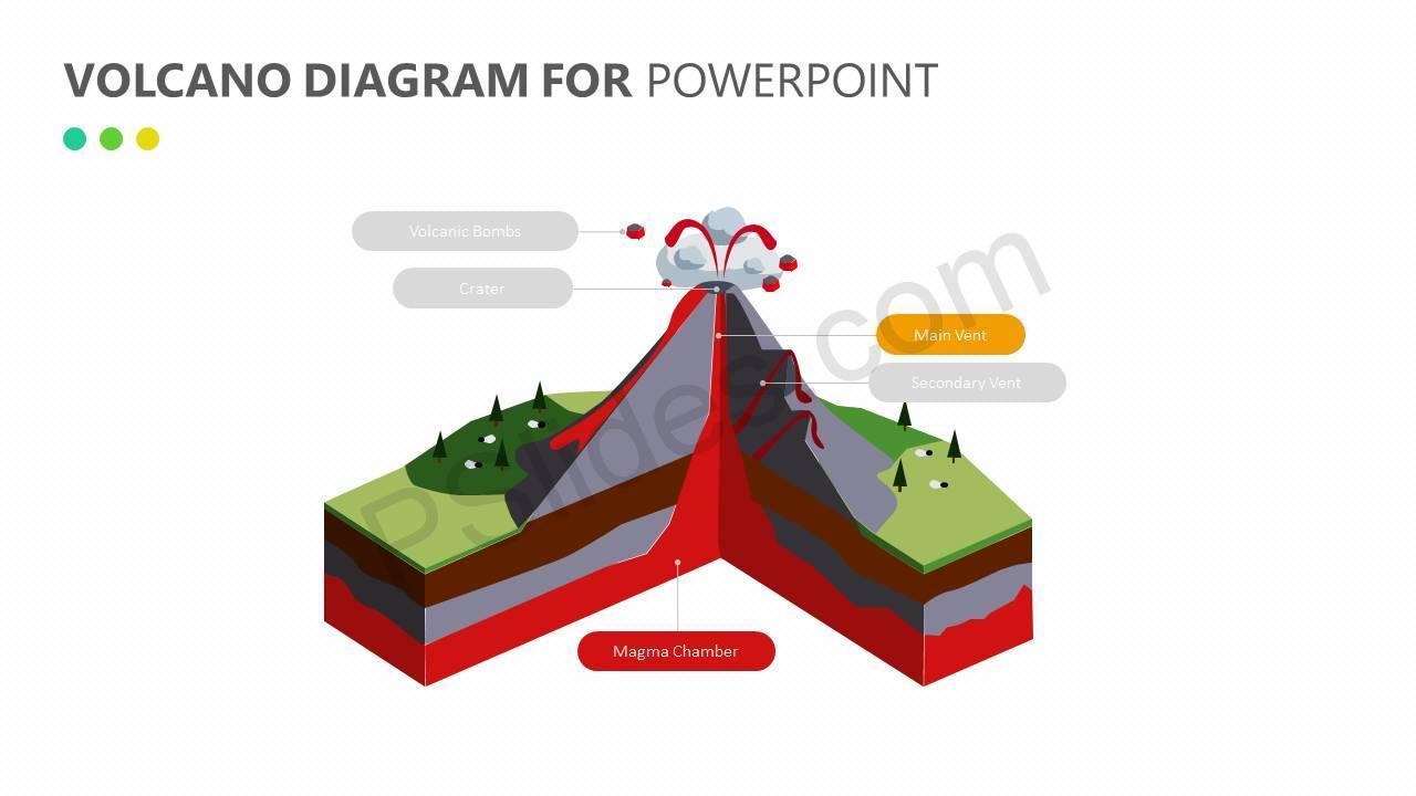 Volcano diagram for powerpoint pslides volcano diagram for powerpoint slide2 ccuart Images