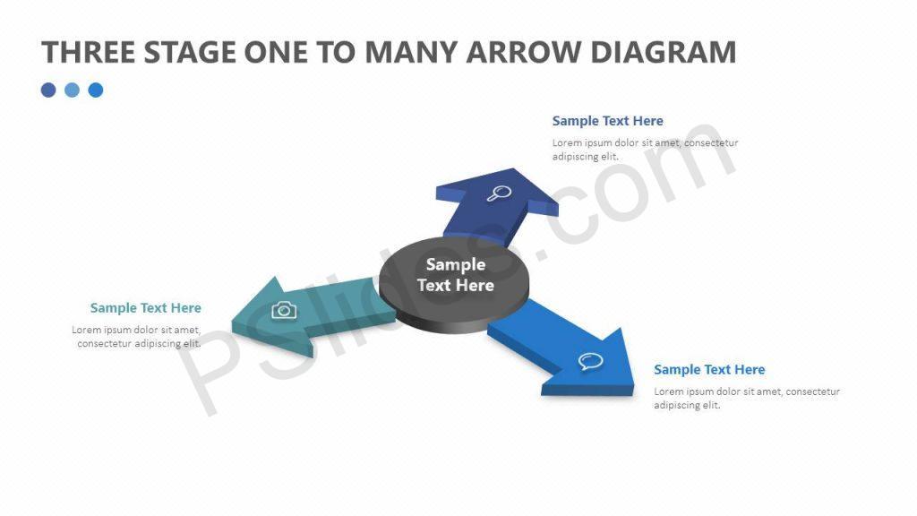 Three Stage One to Many Arrow Diagram