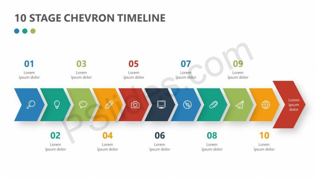 10 Stage Chevron Timeline for PowerPoint