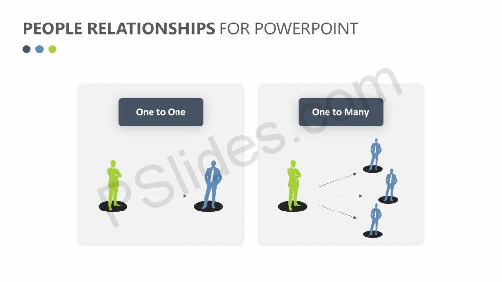 People Relationships for PowerPoint