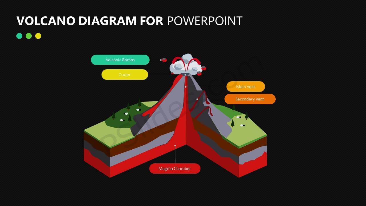 Volcano diagram for powerpoint pslides volcano diagram for powerpoint slide3 pooptronica