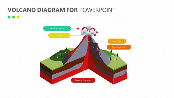 Volcano Diagram for PowerPoint