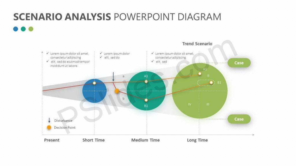 Scenario Analysis PowerPoint Diagram