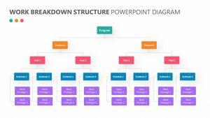 Work Breakdown Structure PowerPoint Diagram