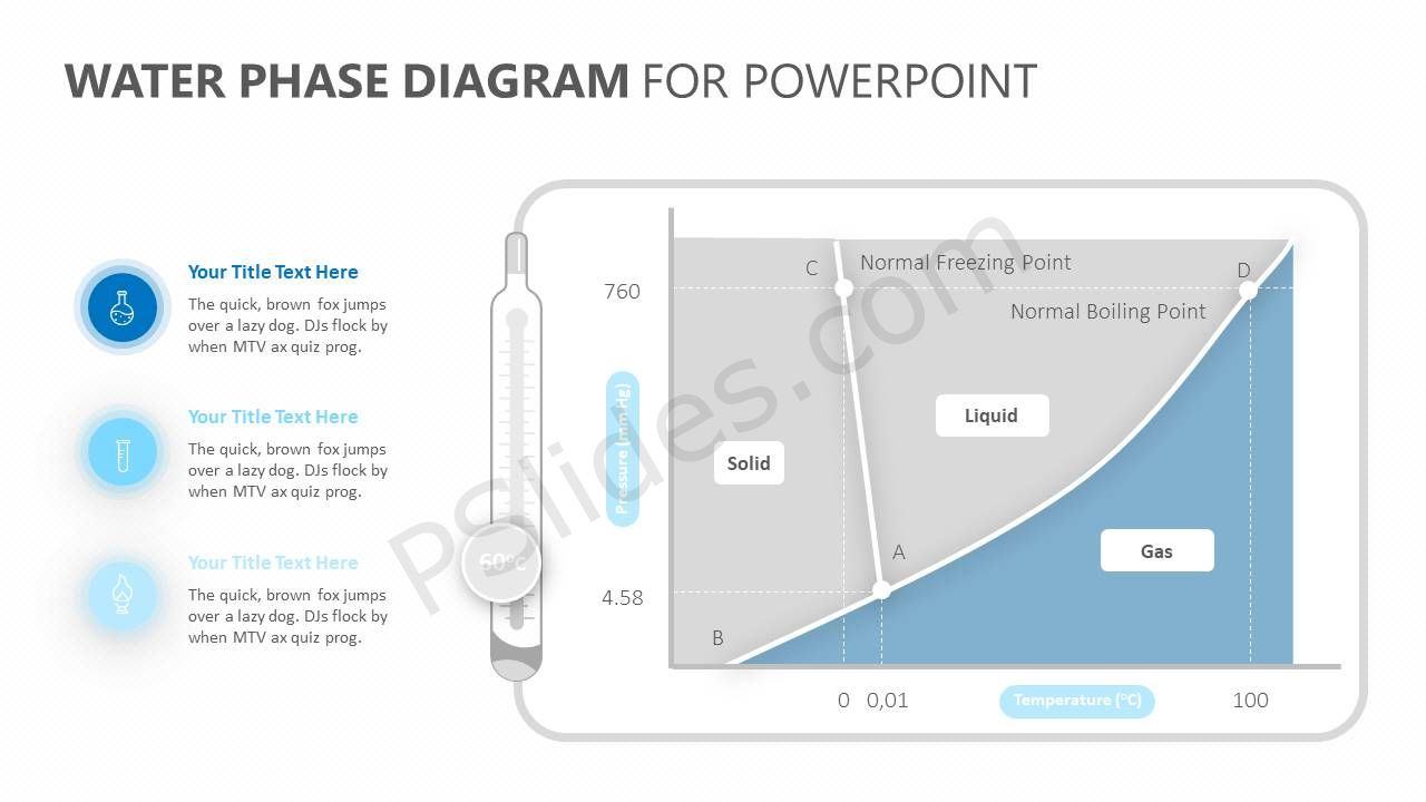 Water phase diagram for powerpoint pslides water phase diagram for powerpoint pooptronica
