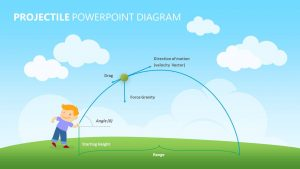 Projectile PowerPoint Diagram