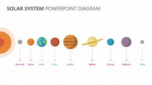 Solar System PowerPoint Diagram
