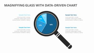 Magnifying Glass with Data Driven Chart