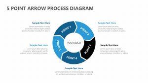 5 Point Arrow Process Diagram